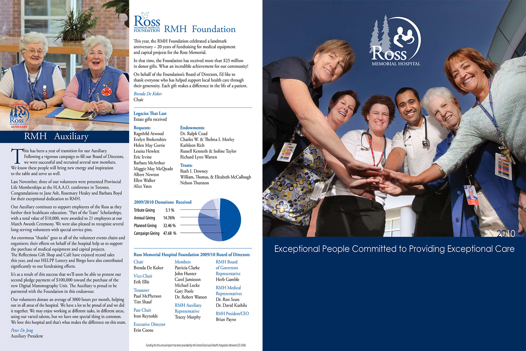 rmh_2010_annual_report_folder-1